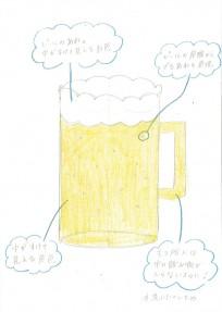 まるでビールグラス